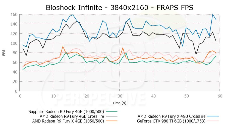 bioshockcf-3840x2160-frapsfps.png
