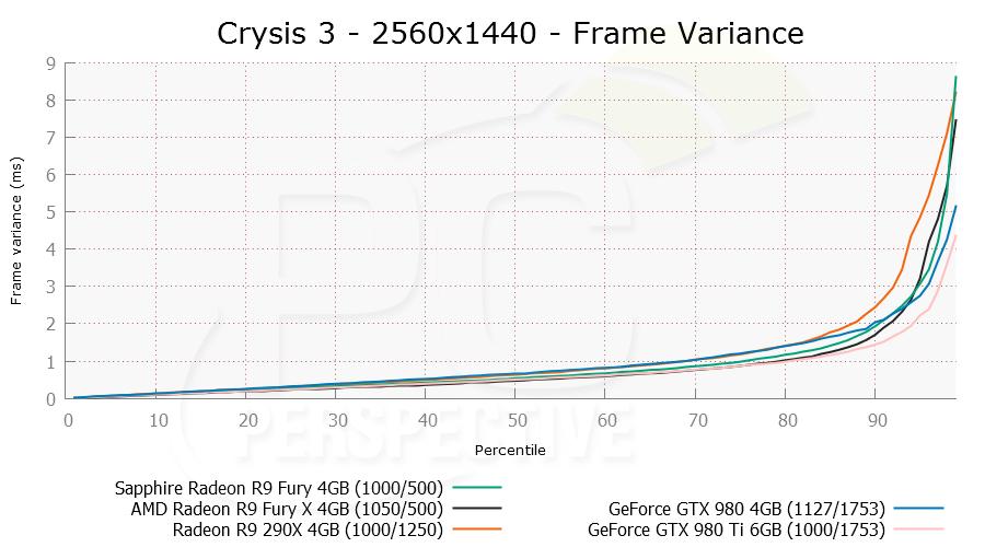 crysis3-2560x1440-stut.png