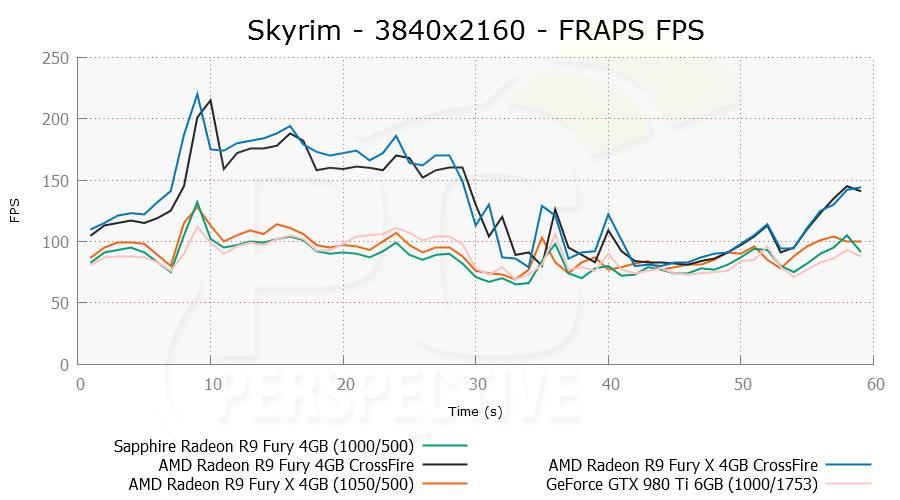 skyrimcf-3840x2160-frapsfps.png