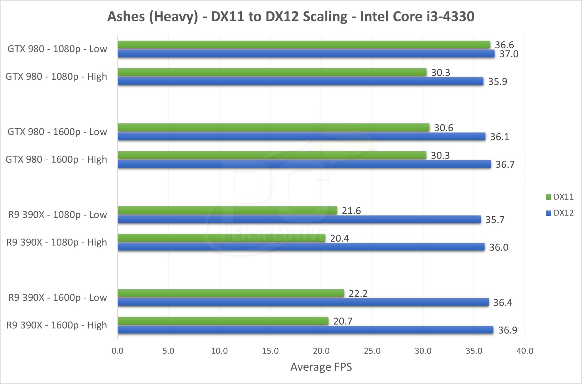 ashesheavy-4330.png