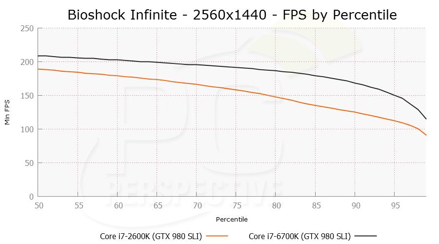 bioshocksli-2560x1440-per.png