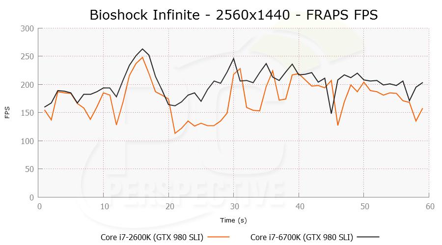 bioshocksli-2560x1440-frapsfps.png