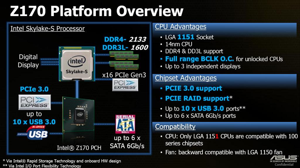 03-platform-overview.jpg