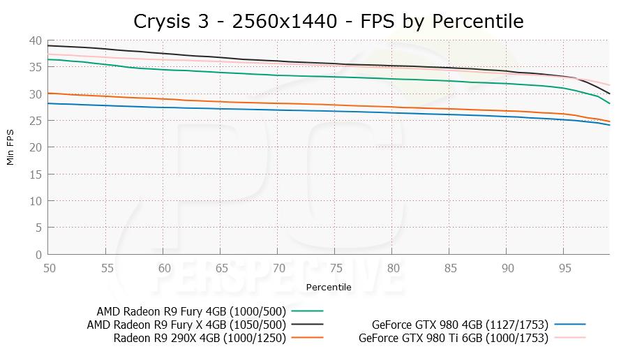 crysis3-2560x1440-per-1.png