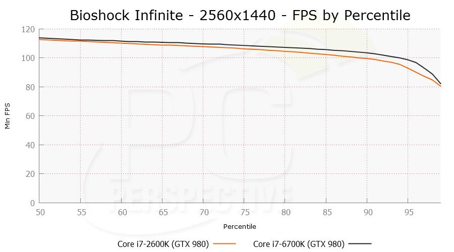 bioshock-2560x1440-per.png