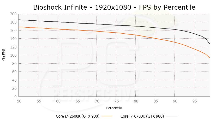 bioshock-1920x1080-per.png