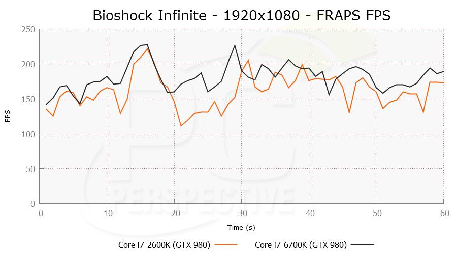 bioshock-1920x1080-frapsfps.png