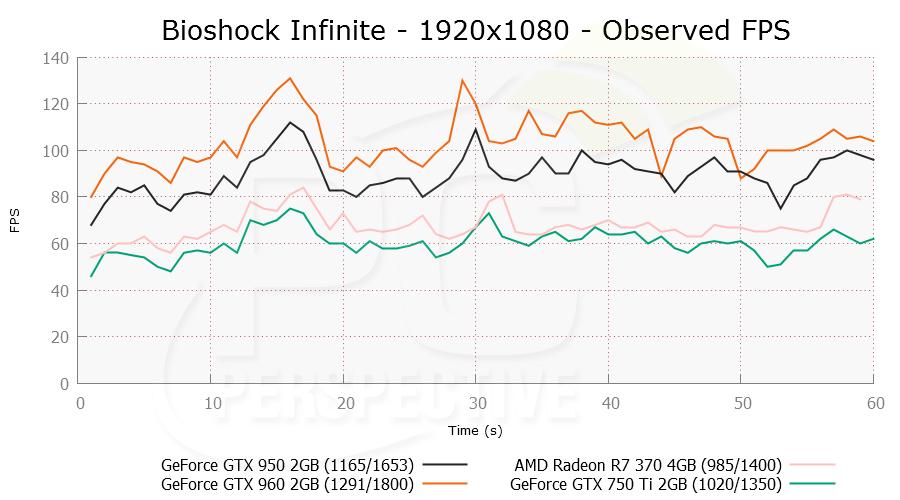 bioshock-1920x1080-ofps-0.png
