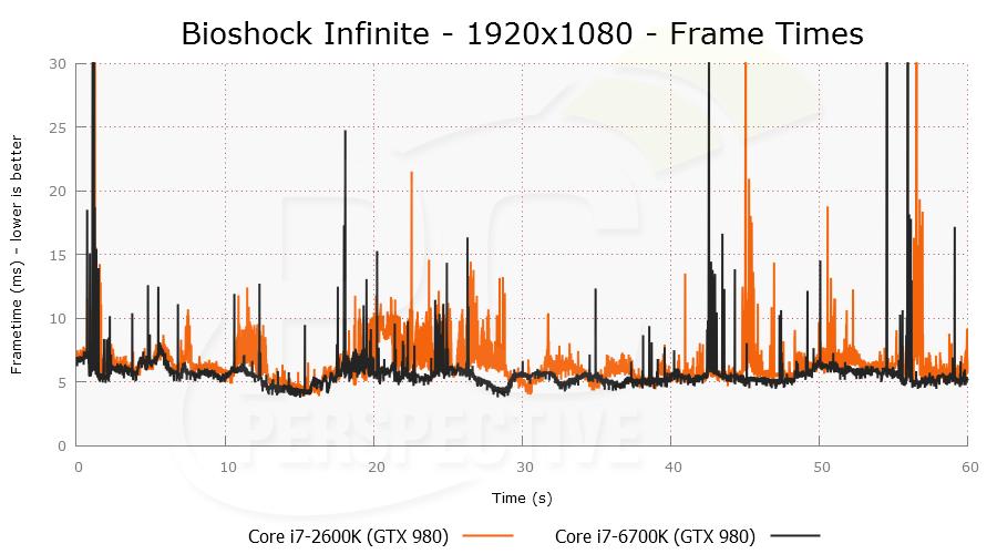 bioshock-1920x1080-plot.png