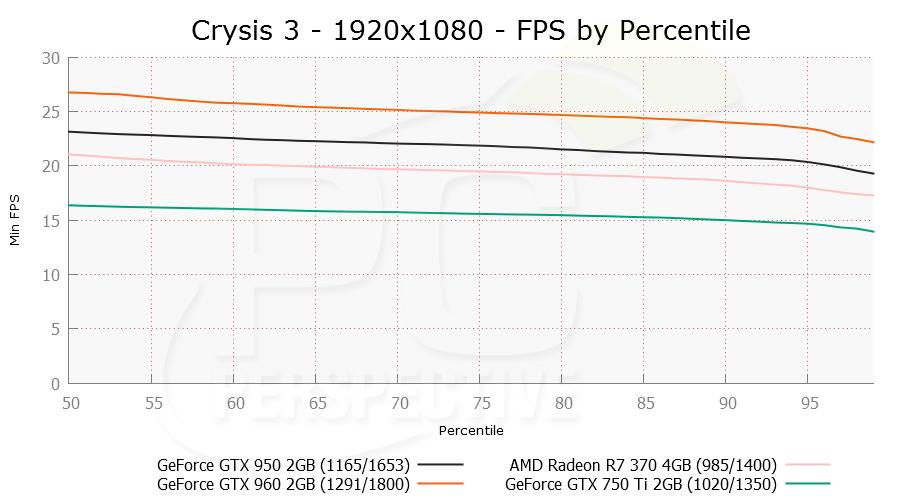 crysis3-1920x1080-per-0.png