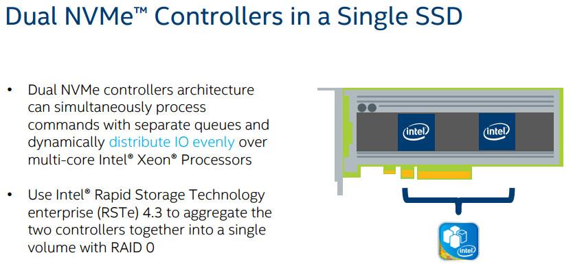 p3608-nvme-controllers.jpg