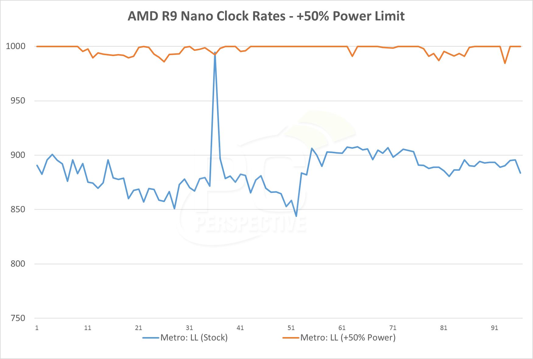 nano-clock-powerlimit.png