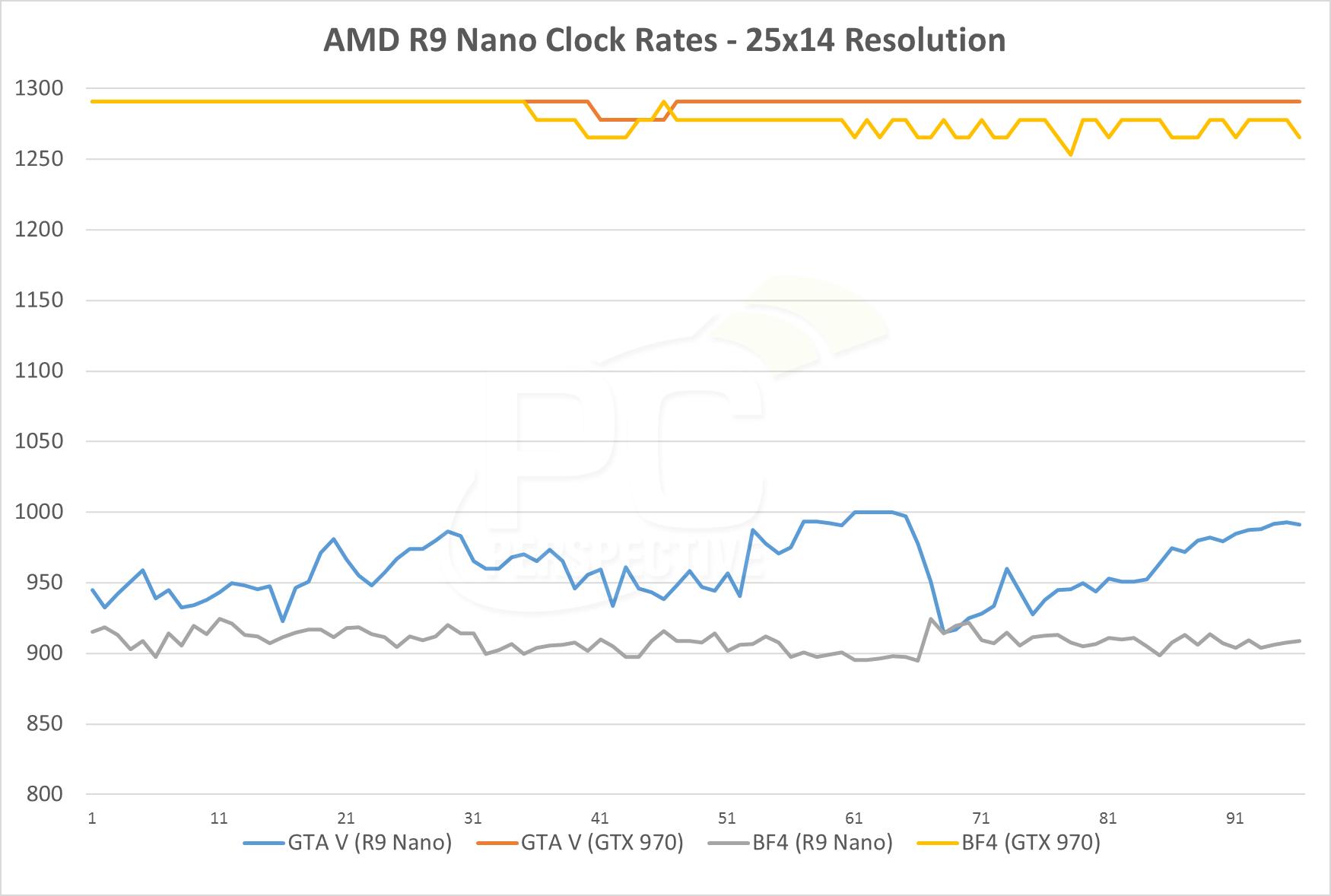 nano-clock-gtx970.png