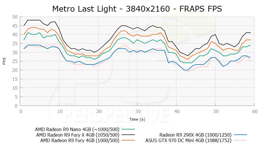 metroll-3840x2160-frapsfps.png