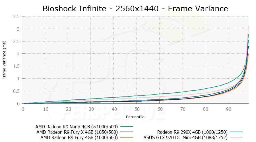 bioshock-2560x1440-stut.png