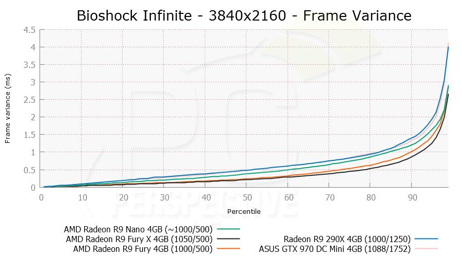 bioshock-3840x2160-stut.png