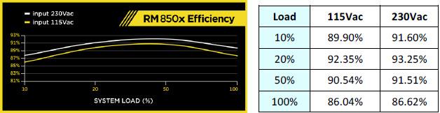 27b-efficiency.jpg