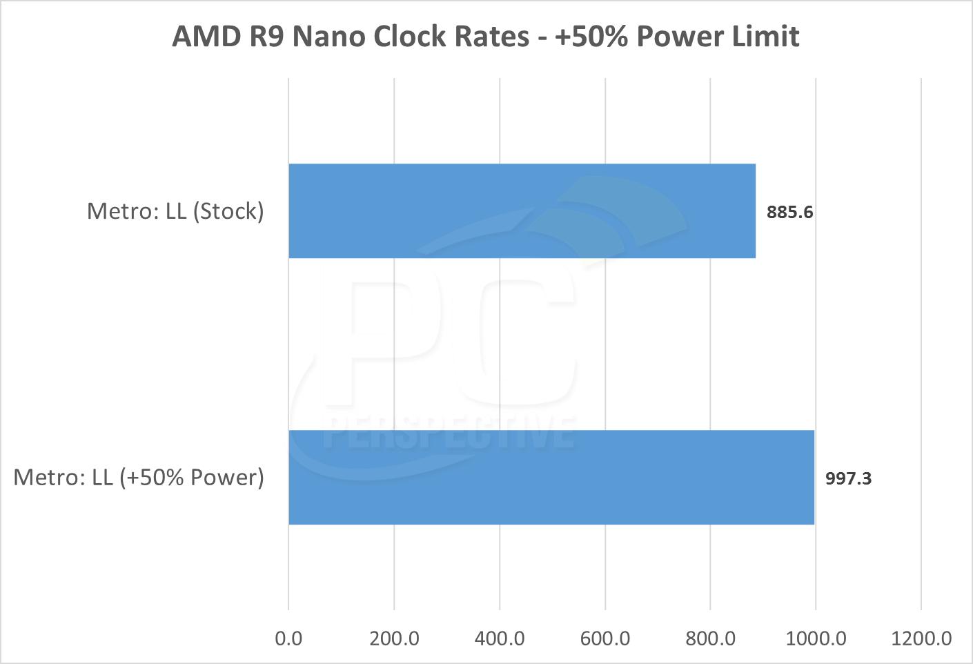 nano-clock-powerlimit-bar.png