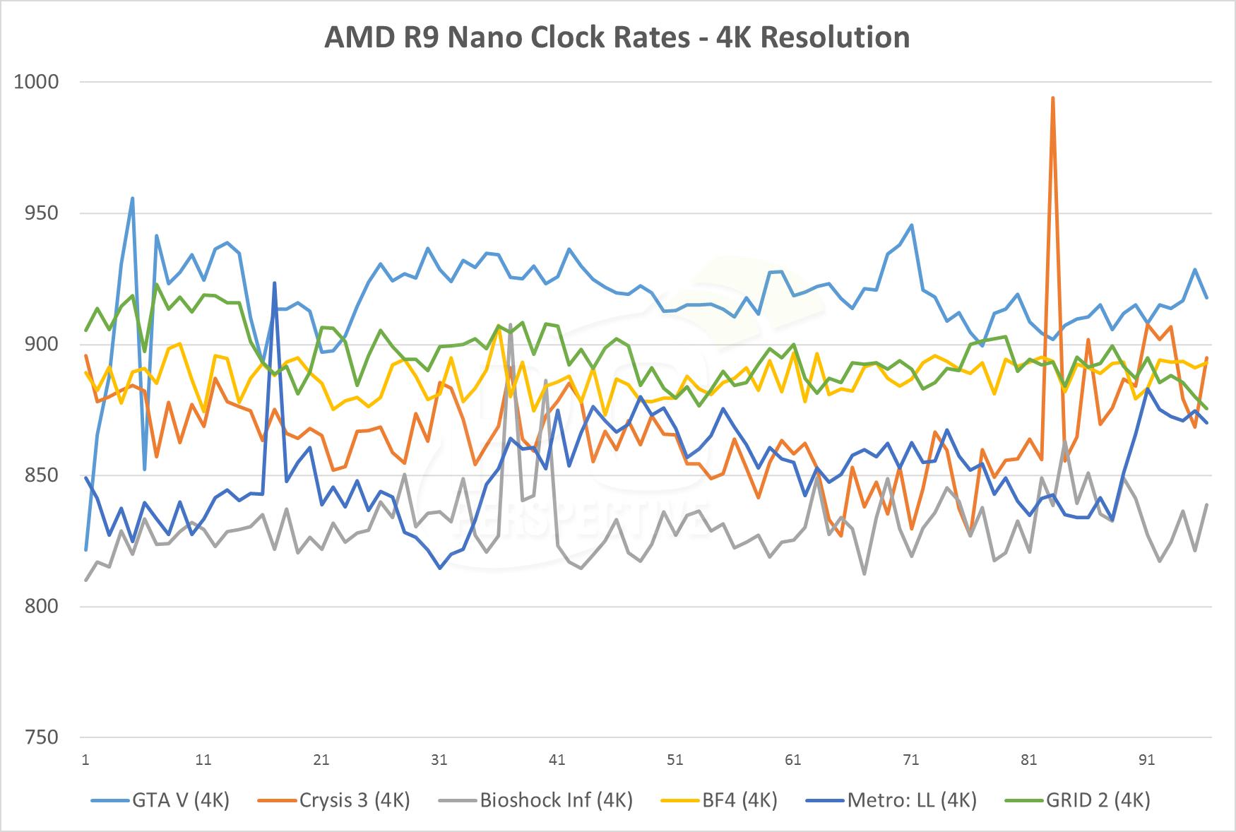 nano-clock-4k.png
