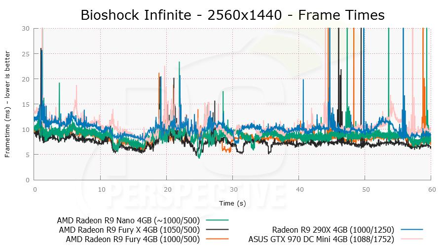 bioshock-2560x1440-plot.png