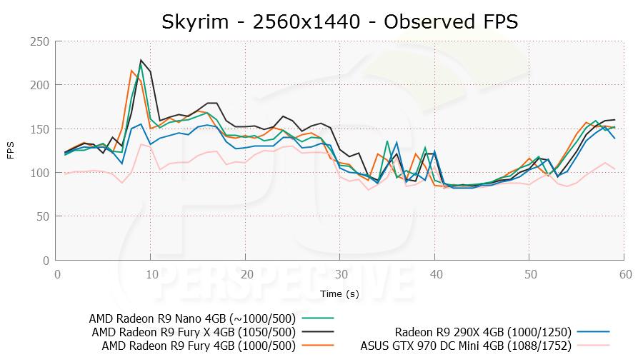 skyrim-2560x1440-ofps.png