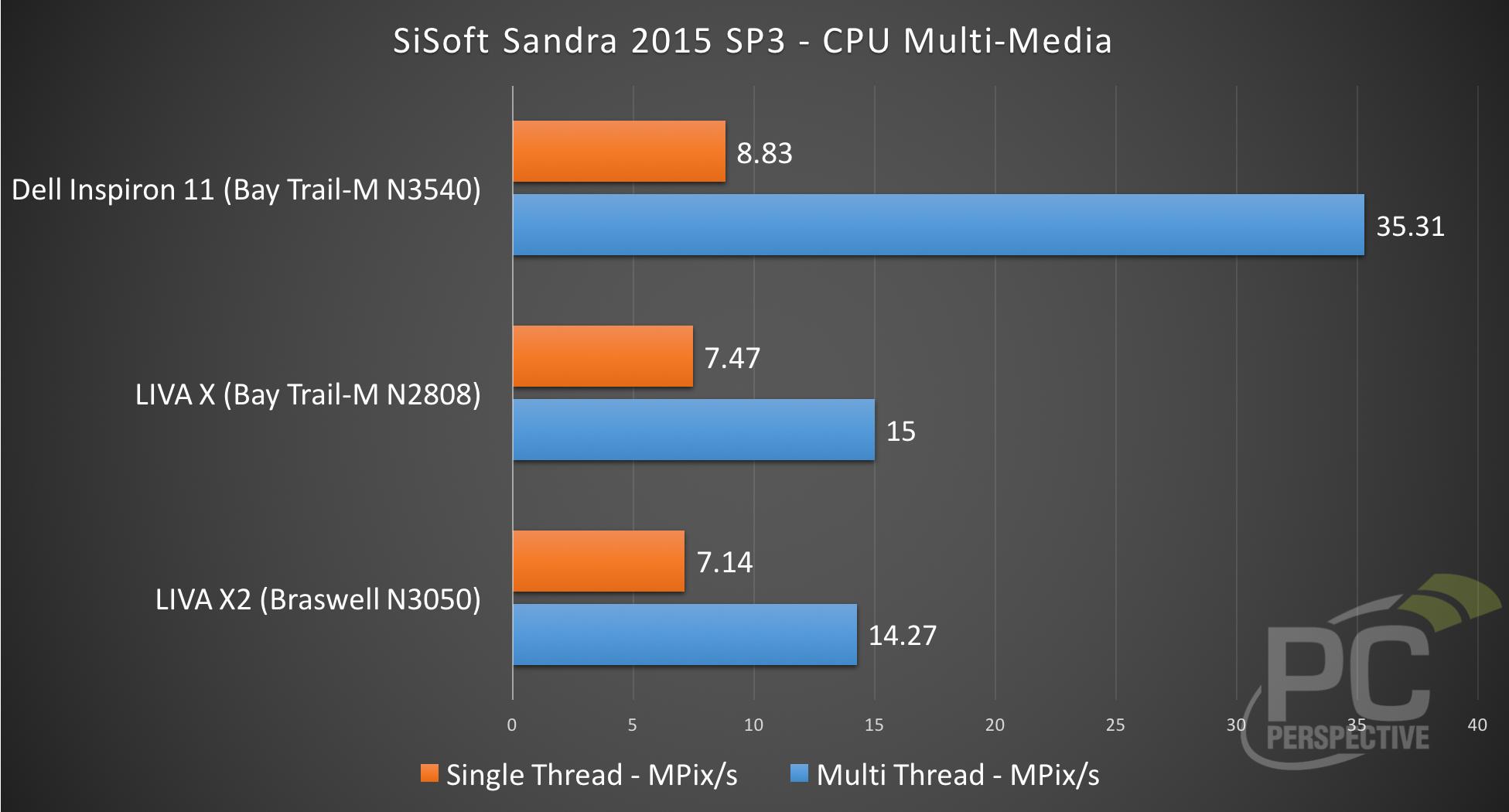 sandra-multimedia.jpg