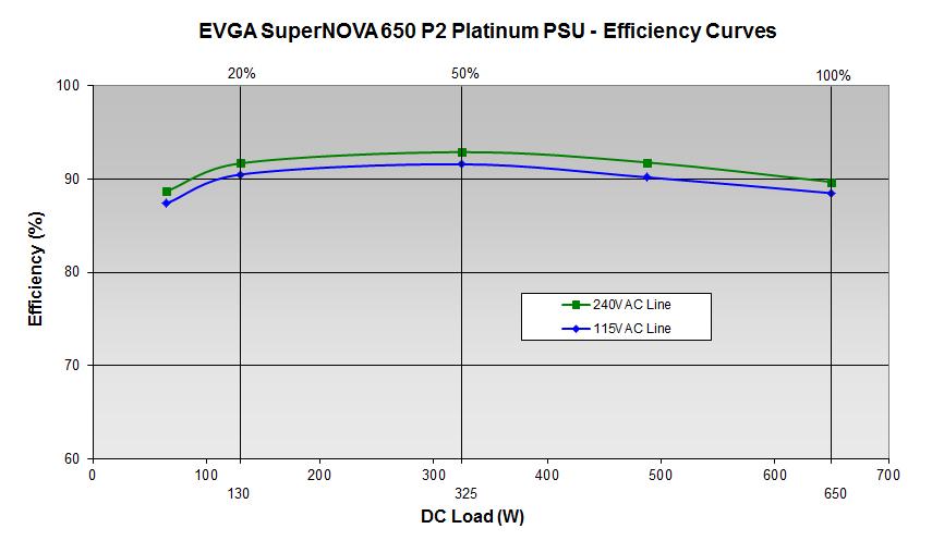 26b-efficiency-graph.jpg