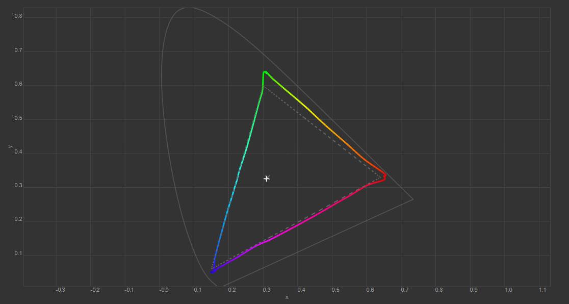 calibrated-graph.jpg