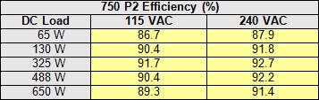 27a-efficiency-table.jpg