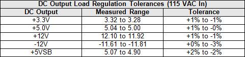 22b-dc-load-tol-table.jpg