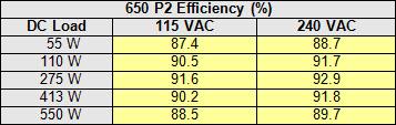 26a-efficiency-table.jpg