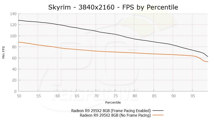 skyrim-3840x2160-per.png
