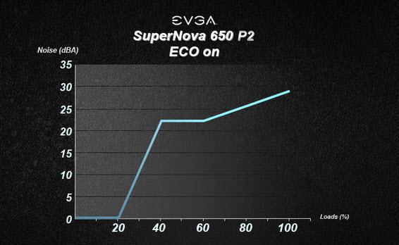 30a-650-fan-noise-chart.jpg