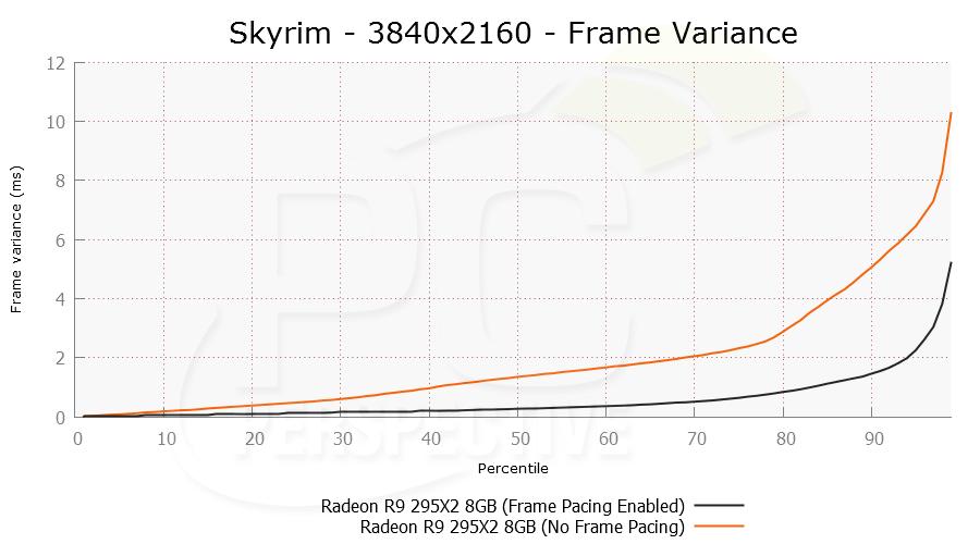 skyrim-3840x2160-stut.png