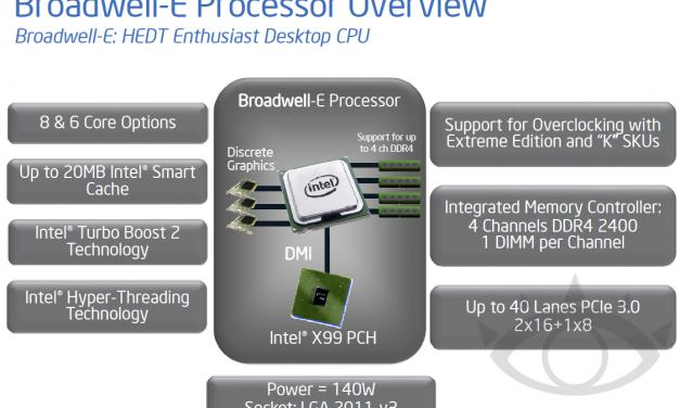 Report: Intel Broadwell-E Flagship i7-6950X a 10 Core, 20 Thread CPU