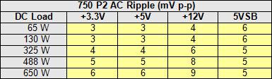 24b-ac-ripple-table.jpg
