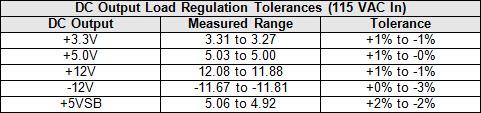 21b-dc-load-tol-table.jpg