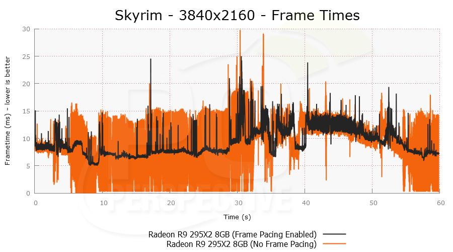 skyrim-3840x2160-plot.png