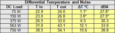 29b-750-temps-table.jpg