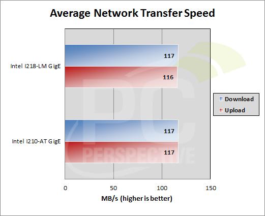 102-net-speed.png