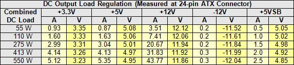 21a-550-volt-reg-table.jpg