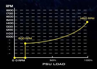 fan-speed-graph-2.jpg