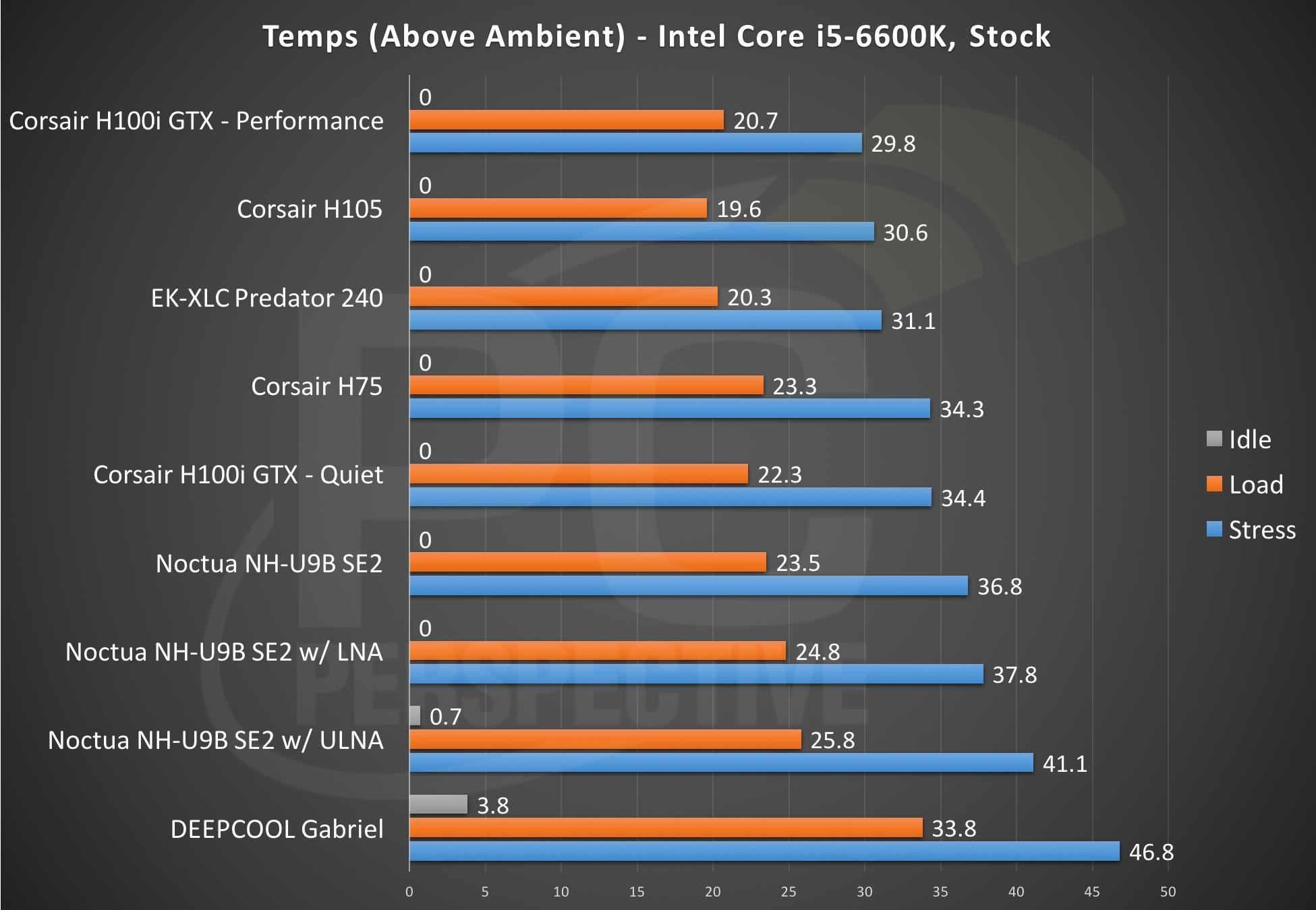 coolers-stock.jpg