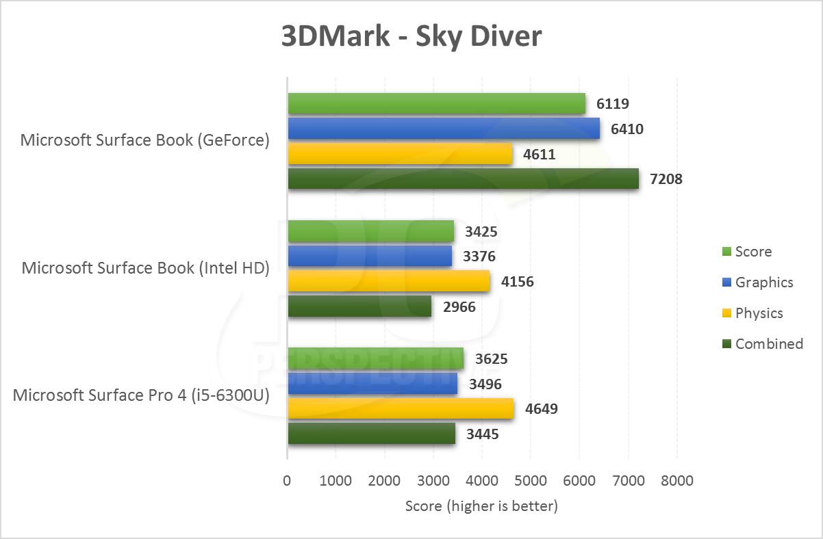 3dm-diver.png