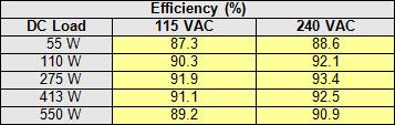 26a-550-efficiency-table.jpg