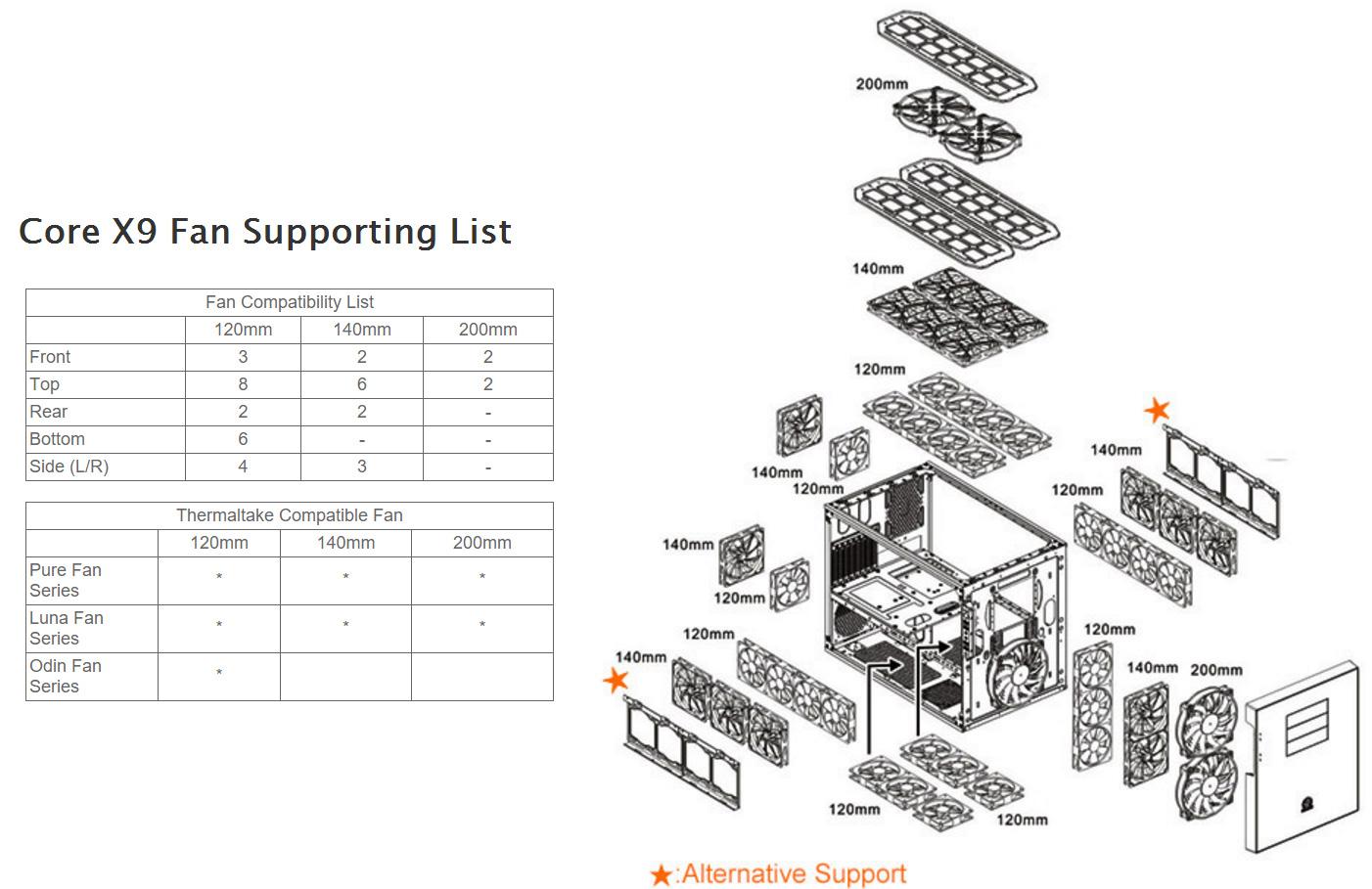 06-fan-support.jpg