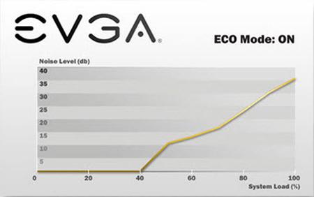 10c-750w-eco.jpg