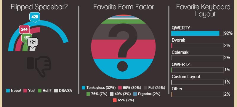 formfactor-etc.png