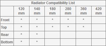 12b-radiator-table-0.jpg