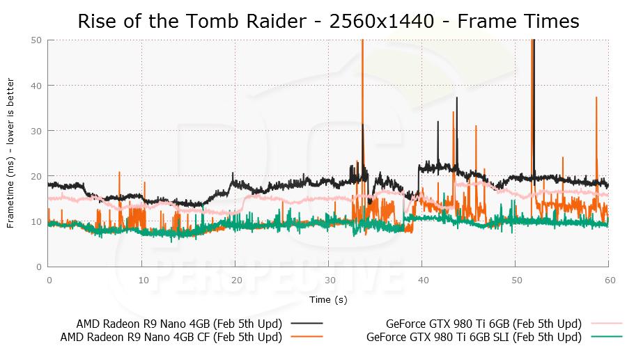 rotr-2560x1440-plot-0.png